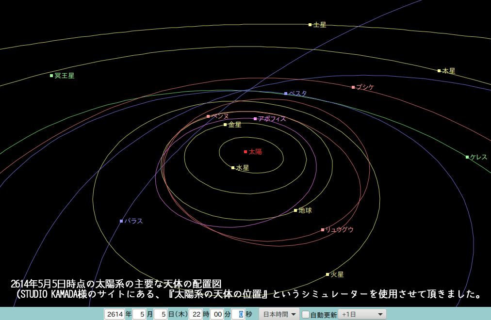 新訳・ゼウスの神々(冥界加速 Pluto acceleration)の表紙