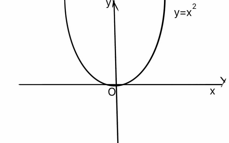 『関数』の挿絵1