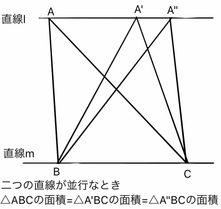『四角形』の挿絵1