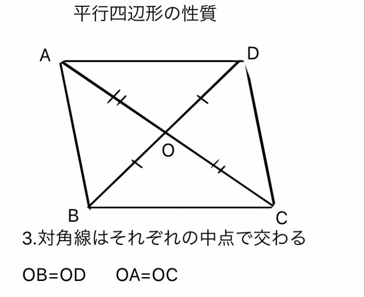 『四角形』の挿絵4
