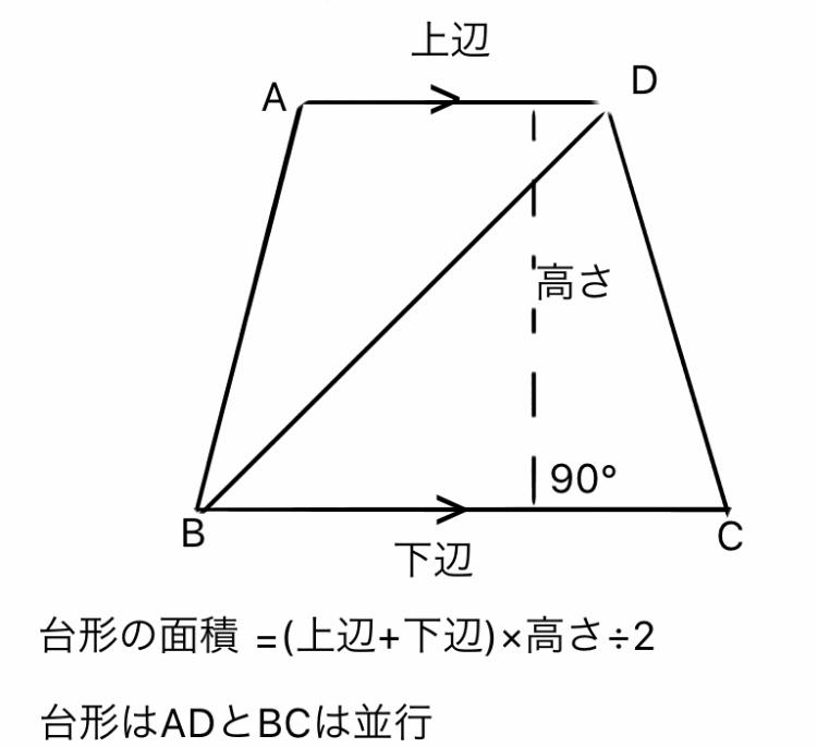 『四角形』の挿絵5
