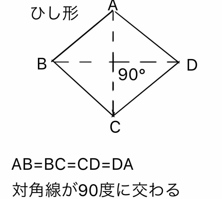 『四角形』の挿絵6