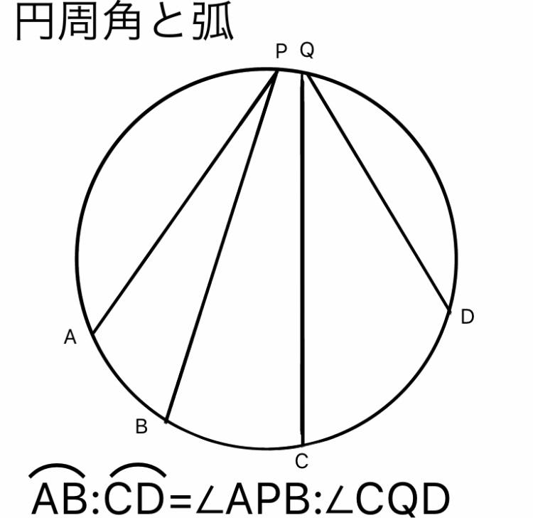『円』の挿絵8