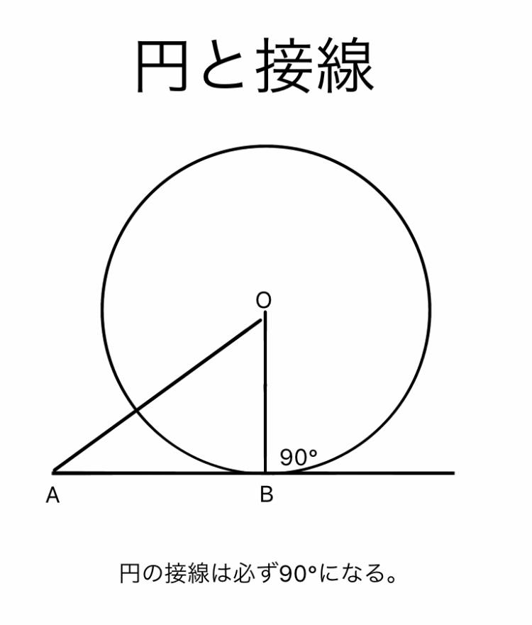 『円』の挿絵2