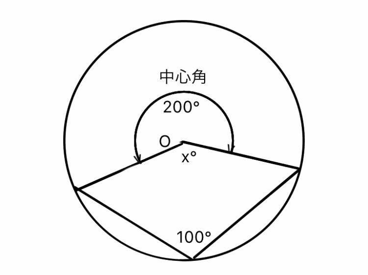 『円』の挿絵7