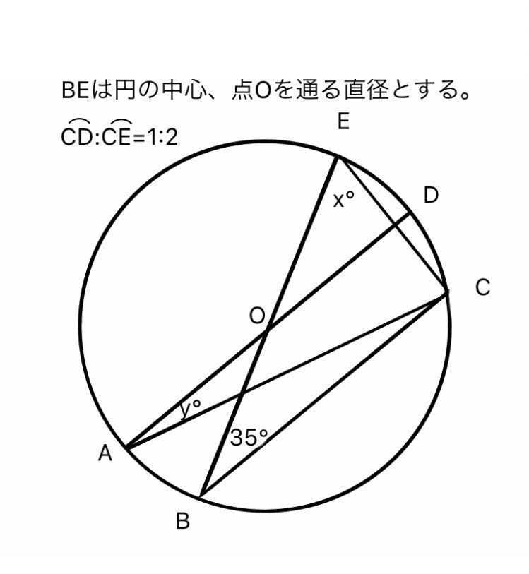 『円』の挿絵9