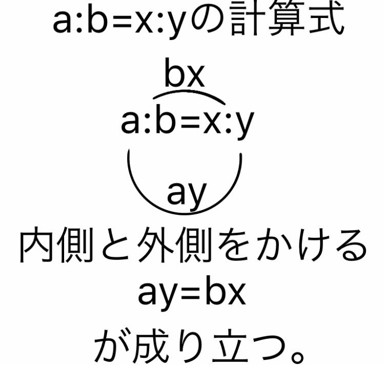『円』の挿絵10