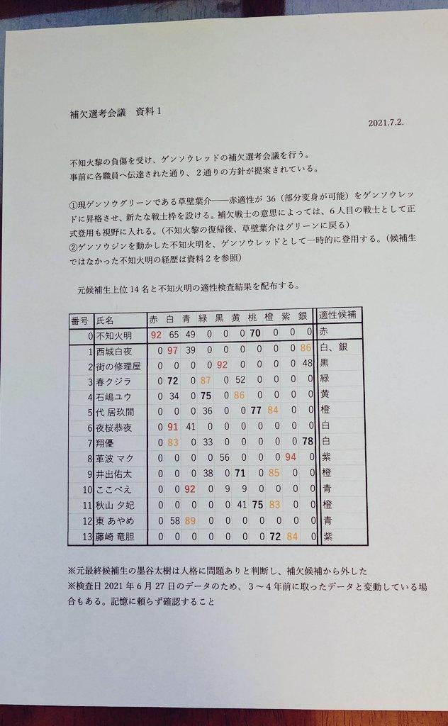 7月28日 <不知火黎>の挿絵1